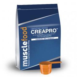 Creapro® Micronized Creatine Monohydrate