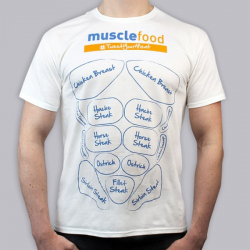 Novelty Fitted musclefood T-Shirt